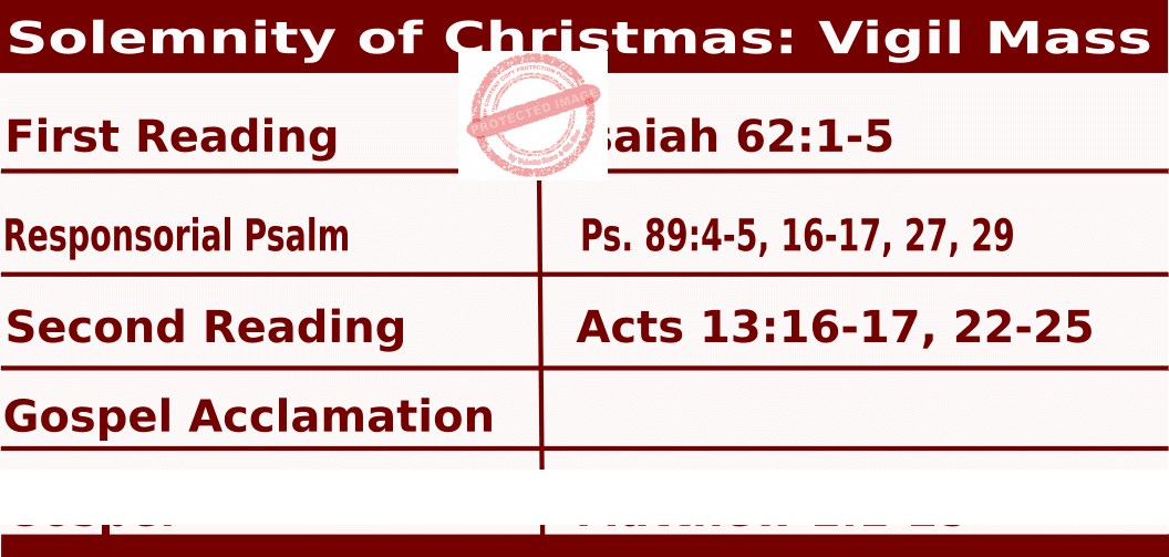 Bible quotations for Mass readings for Christmas Vigil December 24 2021