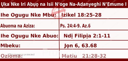 Igbo Readings for September 27, 2020, Ụka Nke Iri Abụọ na Isii N'oge Nkiti