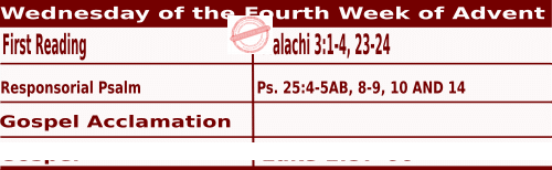 Mass Readings for December 23, 2020, Wednesday of the Fourth Week of Advent