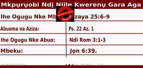 Igbo Mass Readings November 2 2020, Ncheta Mkpụrụobi Ndị Niile Kwerenụ Gara Aga.