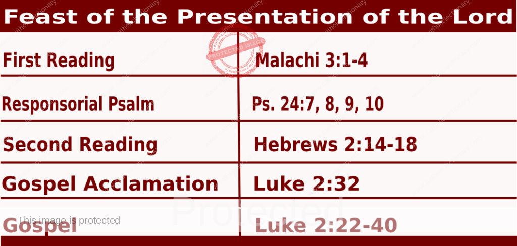 Mass Readings February 2 2021, Feast of the Presentation of the Lord.