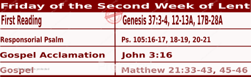 Mass Readings March 5 2021, Friday of the Second Week of Lent.