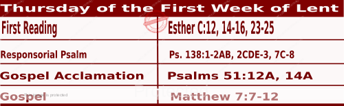 Mass Readings February 25 2021, Thursday of the First Week of Lent.