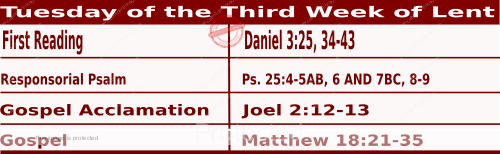 Mass Readings March 9 2021, Tuesday of the Third Week of Lent.