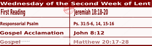 Mass Readings March 3 2021, Wednesday of the Second Week of Lent.