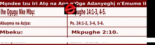 Igbo Mass Readings November 23 2020, Mọnde Izu nke Iri Atọ na Anọ n'oge Adanyeghị n'Emume.