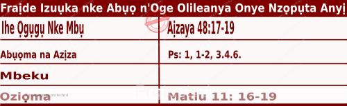 Igbo Mass Readings December 11 2020, Fraịde Izuụka nke Abụọ n'Oge Olileanya Onye Nzọpụta Anyị.