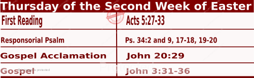 Catholic Daily Mass Readings for April 15 2021, Thursday of the Second Week of Easter.